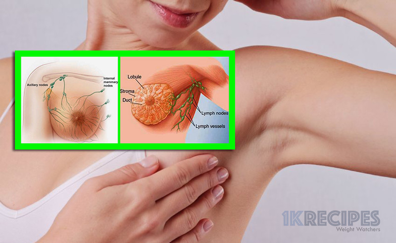 prevent-breast-cancer-by-doing-armpit-detox-with-this-simple-recipe-prevent-breast-cancer-by-doing-armpit-detox-with-this-simple-recipe